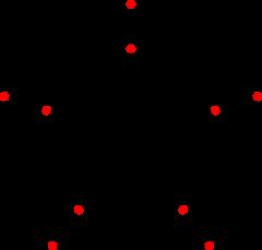 Graph für die SEOKanzler Formel